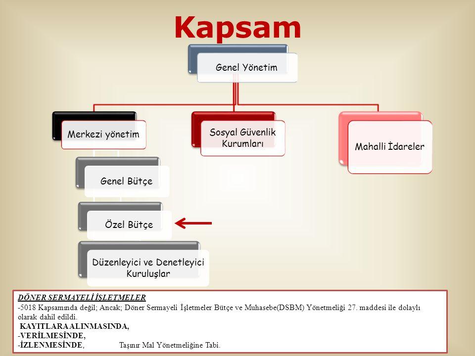 Kapsam Genel Yönetim Merkezi yönetim Sosyal Güvenlik Kurumları