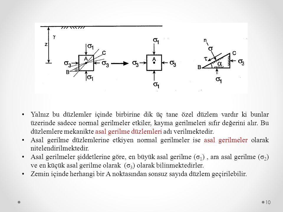 Yalnız bu düzlemler içinde birbirine dik üç tane özel düzlem vardır ki bunlar üzerinde sadece normal gerilmeler etkiler, kayma gerilmeleri sıfır değerini alır. Bu düzlemlere mekanikte asal gerilme düzlemleri adı verilmektedir.