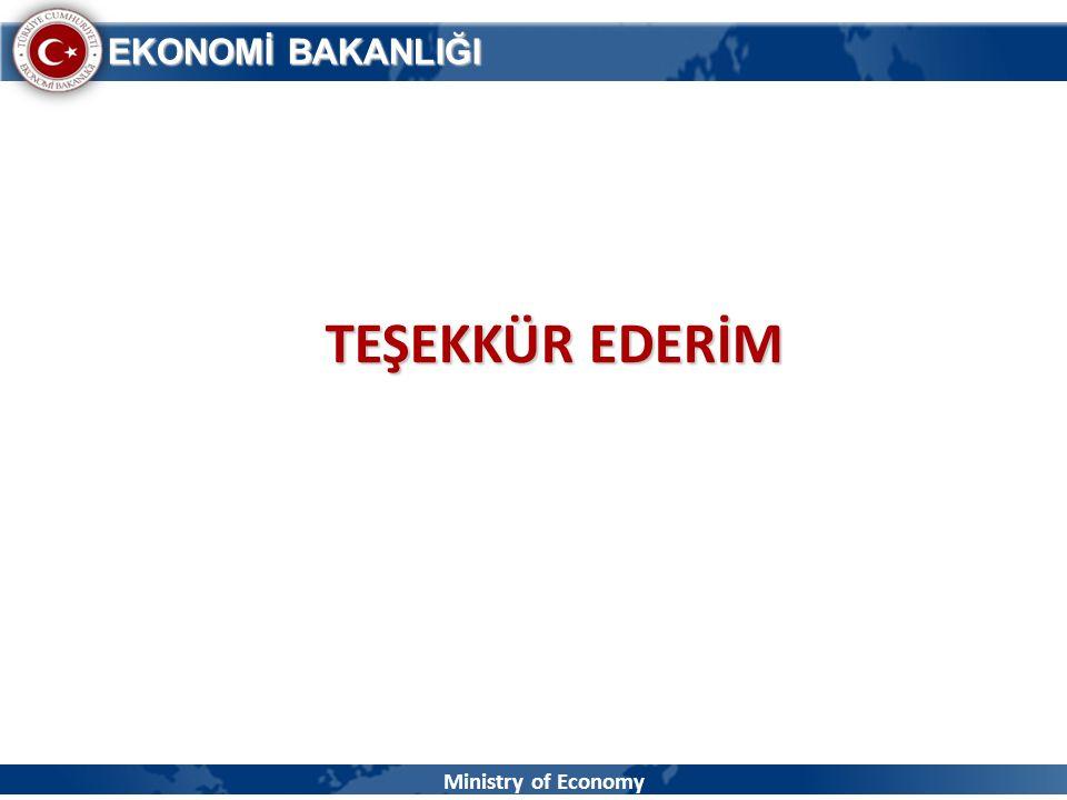 TEŞEKKÜR EDERİM Ministry of Economy