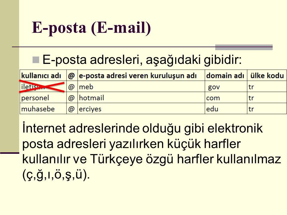 E-posta (E-mail) E-posta adresleri, aşağıdaki gibidir: