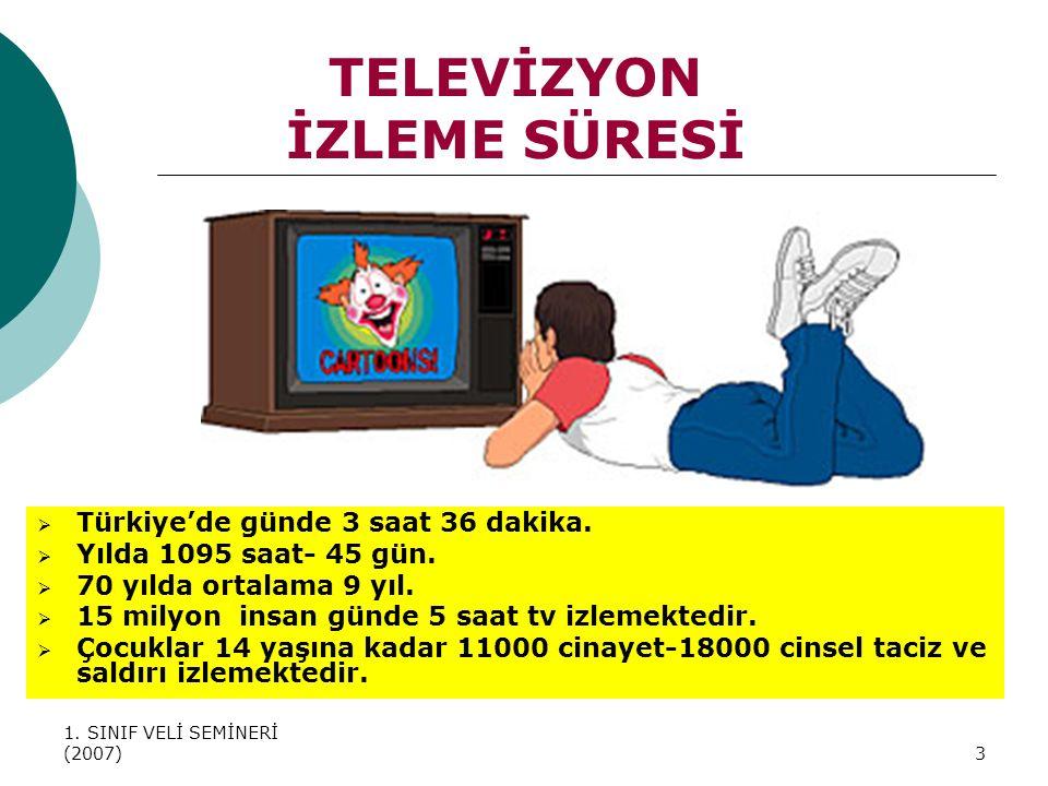 TELEVİZYON İZLEME SÜRESİ