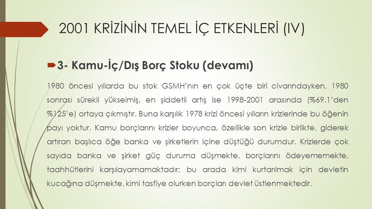 2001 KRİZİNİN TEMEL İÇ ETKENLERİ (IV)