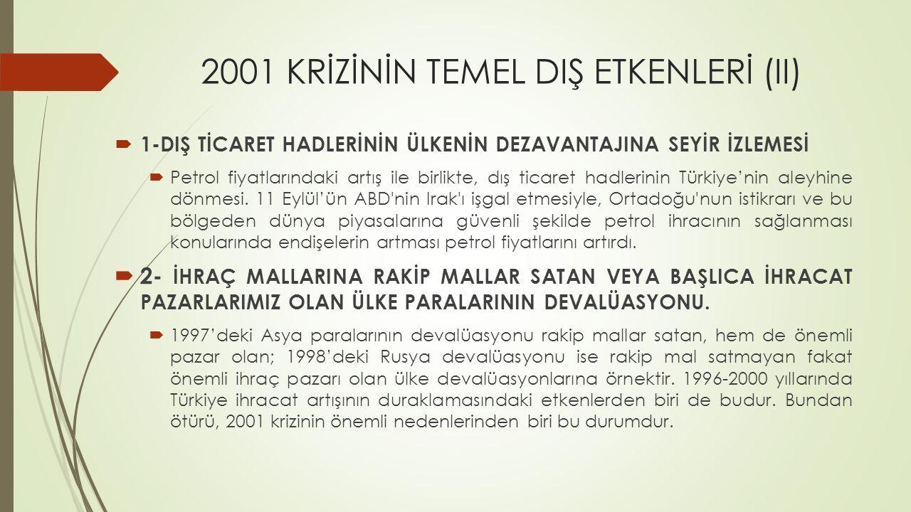 2001 KRİZİNİN TEMEL DIŞ ETKENLERİ (II)