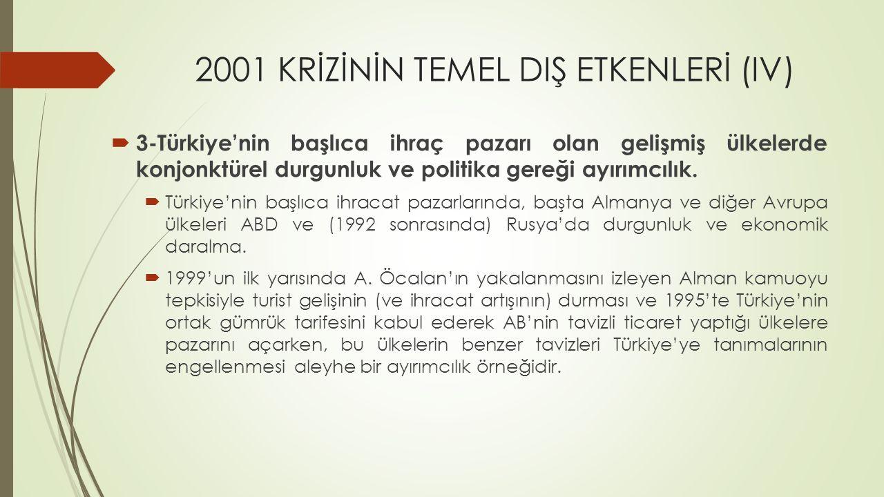 2001 KRİZİNİN TEMEL DIŞ ETKENLERİ (IV)