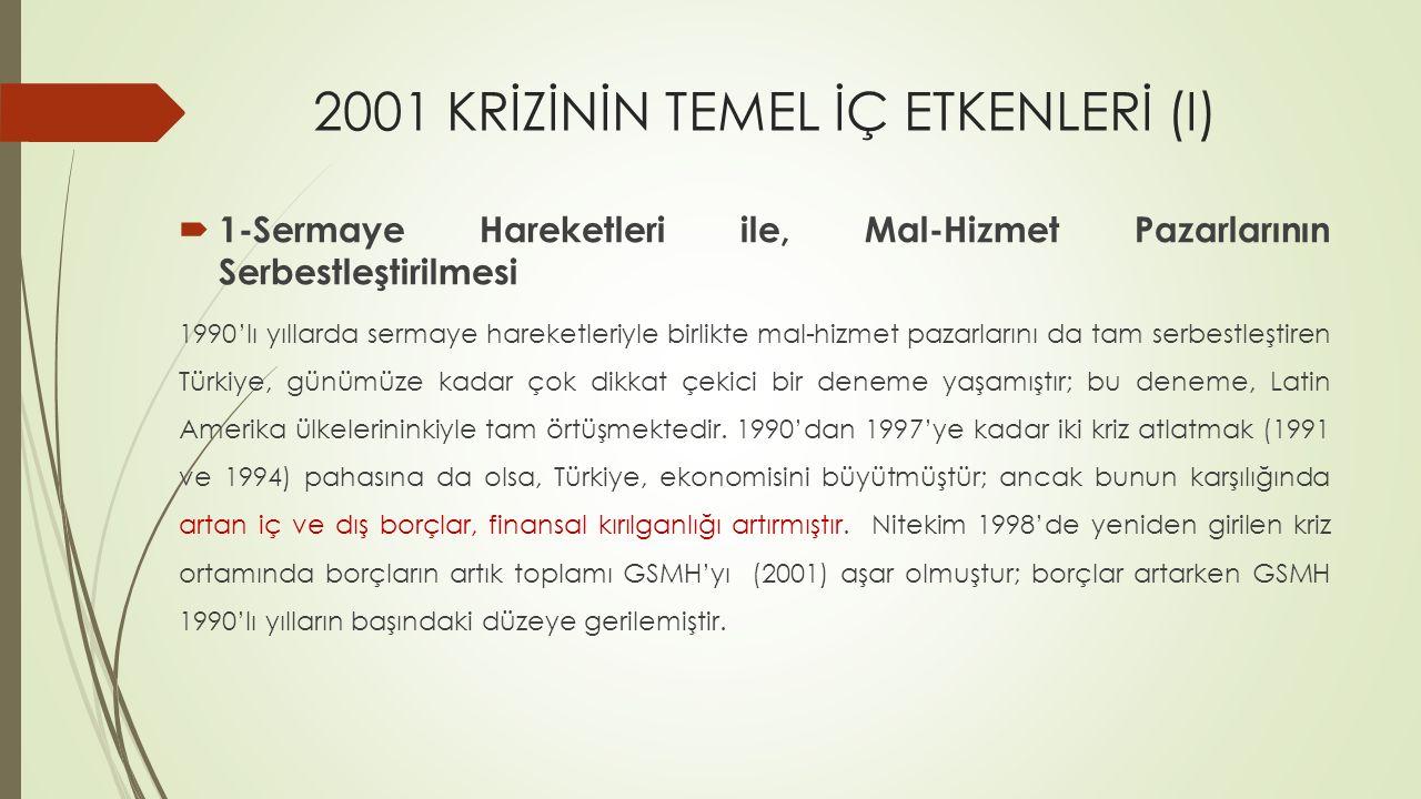 2001 KRİZİNİN TEMEL İÇ ETKENLERİ (I)