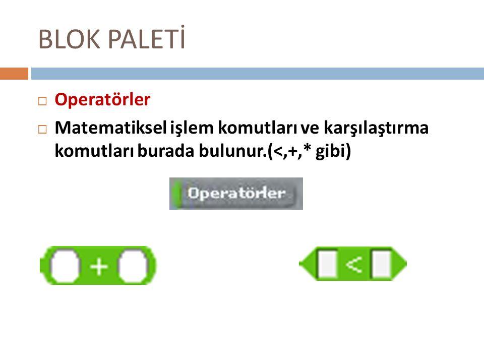 BLOK PALETİ Operatörler