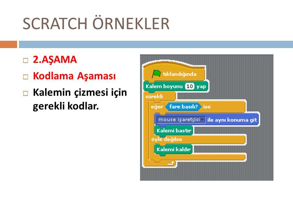 SCRATCH ÖRNEKLER 2.AŞAMA Kodlama Aşaması