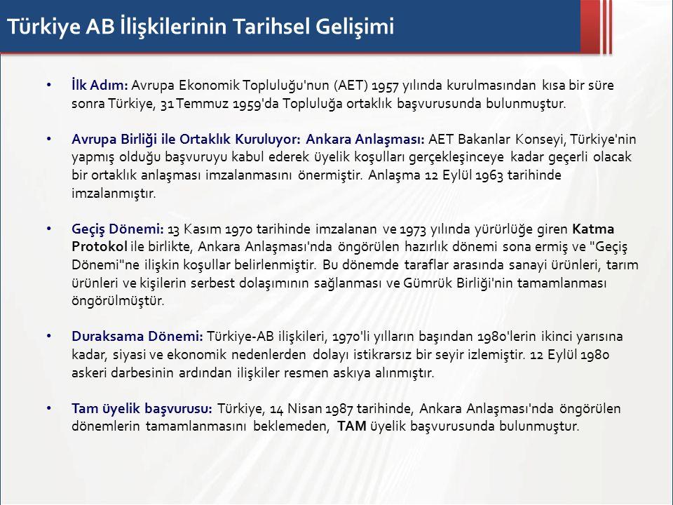 Türkiye AB İlişkilerinin Tarihsel Gelişimi
