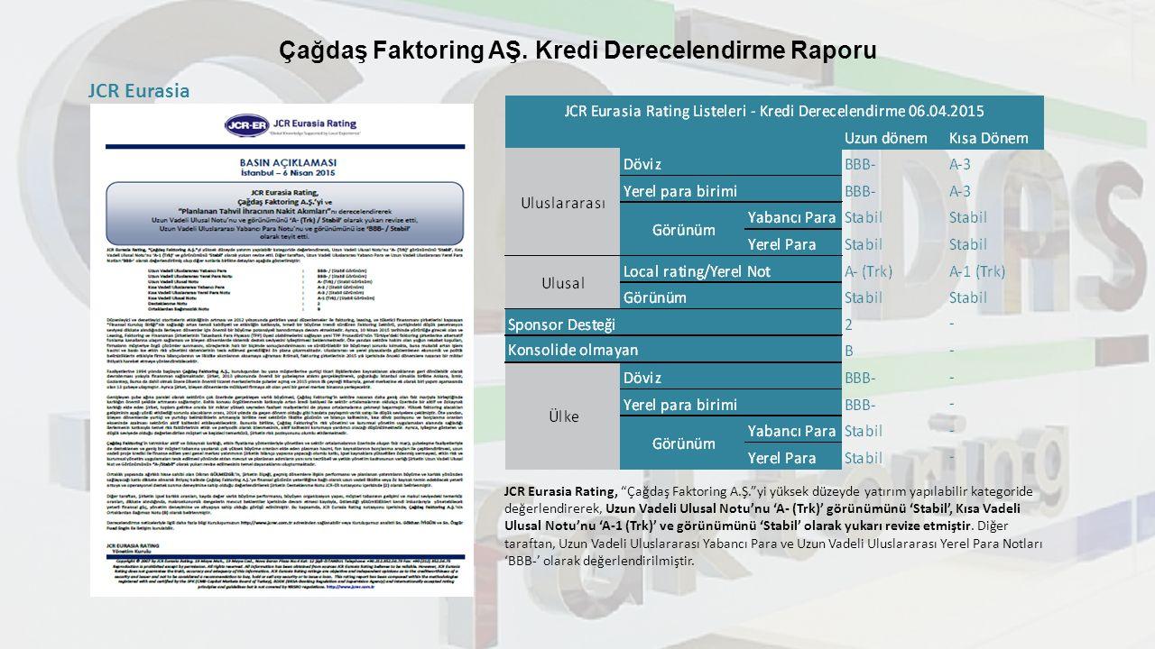 Çağdaş Faktoring AŞ. Kredi Derecelendirme Raporu