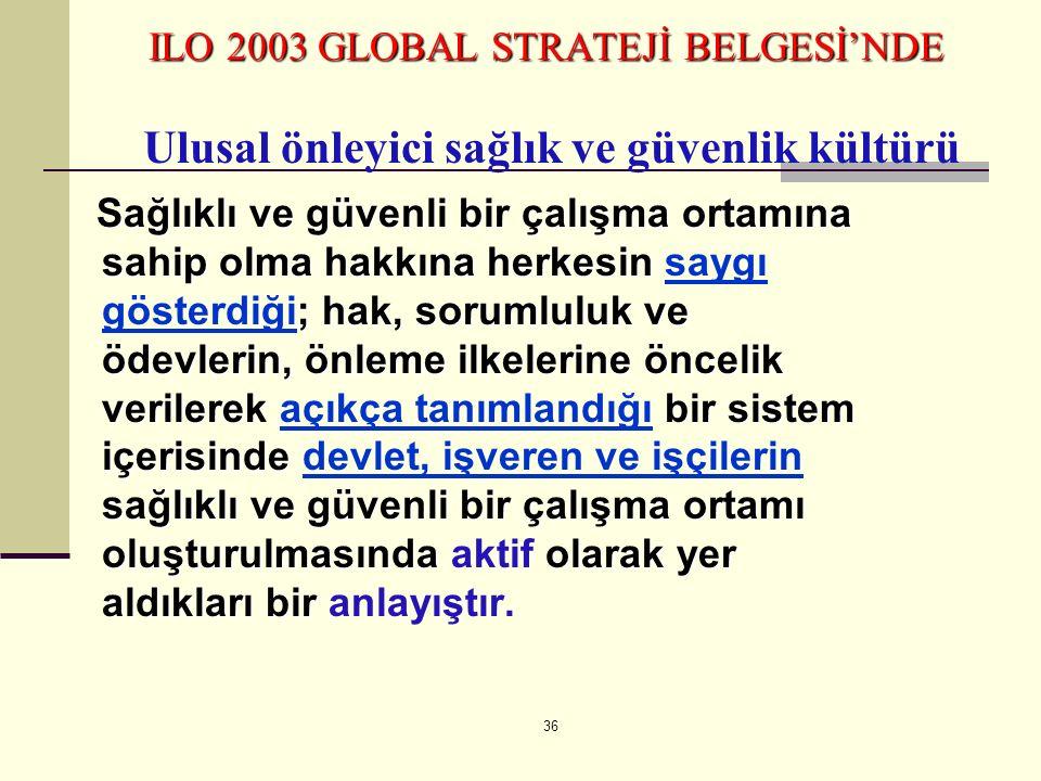 ILO 2003 GLOBAL STRATEJİ BELGESİ'NDE Ulusal önleyici sağlık ve güvenlik kültürü