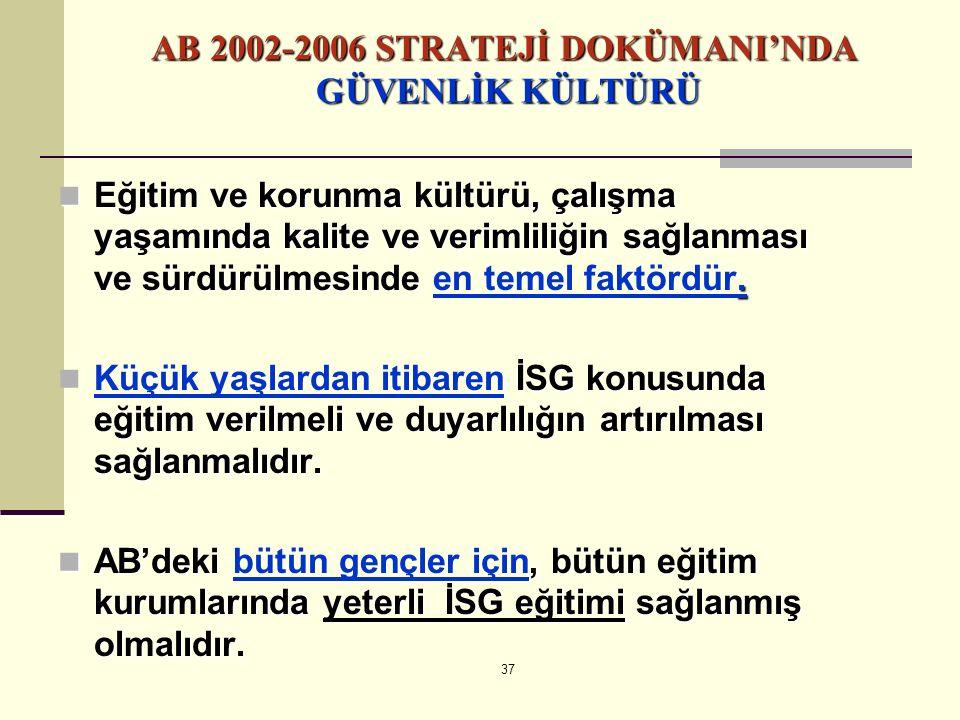 AB 2002-2006 STRATEJİ DOKÜMANI'NDA GÜVENLİK KÜLTÜRÜ