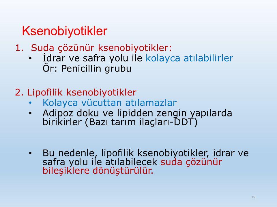 Ksenobiyotikler Suda çözünür ksenobiyotikler: