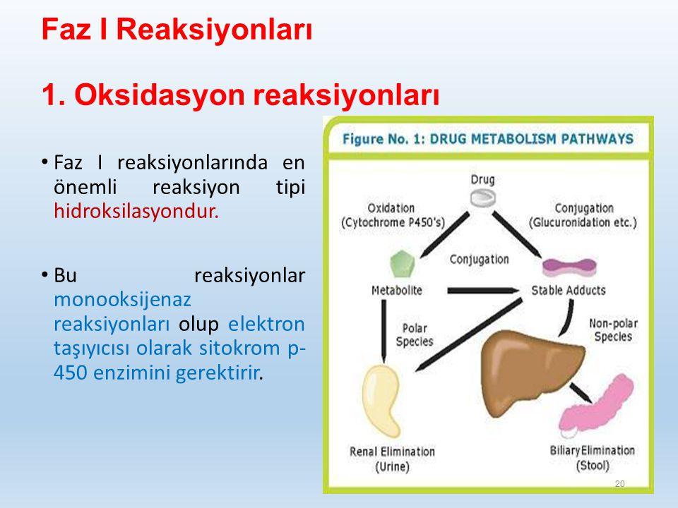 Faz I Reaksiyonları 1. Oksidasyon reaksiyonları