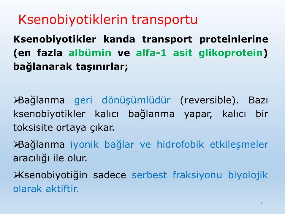 Ksenobiyotiklerin transportu