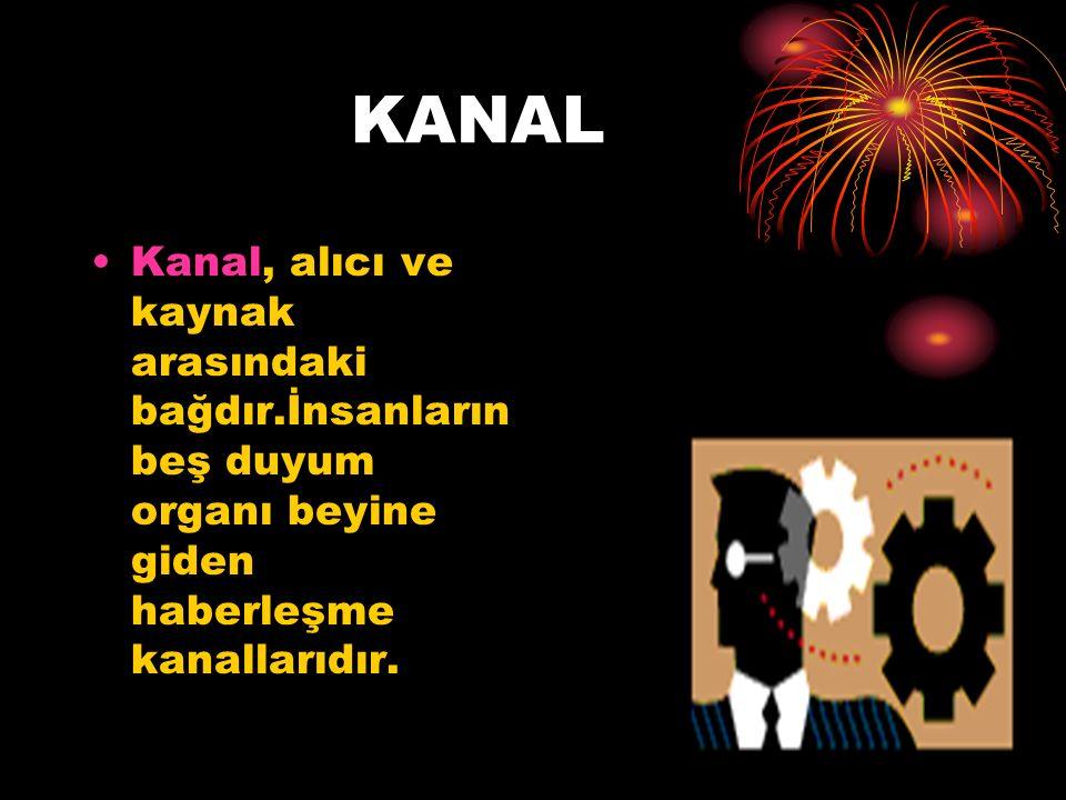 KANAL Kanal, alıcı ve kaynak arasındaki bağdır.İnsanların beş duyum organı beyine giden haberleşme kanallarıdır.