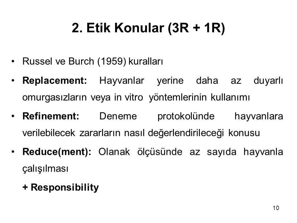 2. Etik Konular (3R + 1R) Russel ve Burch (1959) kuralları