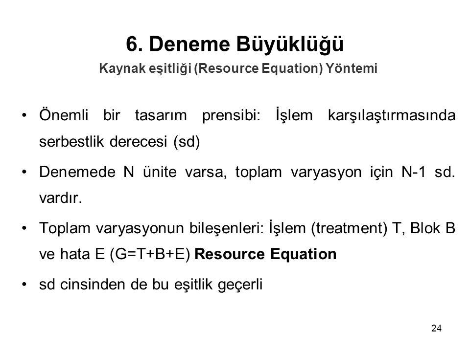 6. Deneme Büyüklüğü Kaynak eşitliği (Resource Equation) Yöntemi. Önemli bir tasarım prensibi: İşlem karşılaştırmasında serbestlik derecesi (sd)