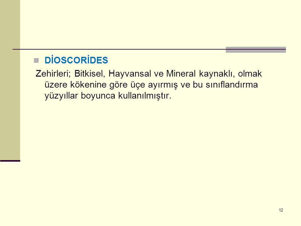 DİOSCORİDES