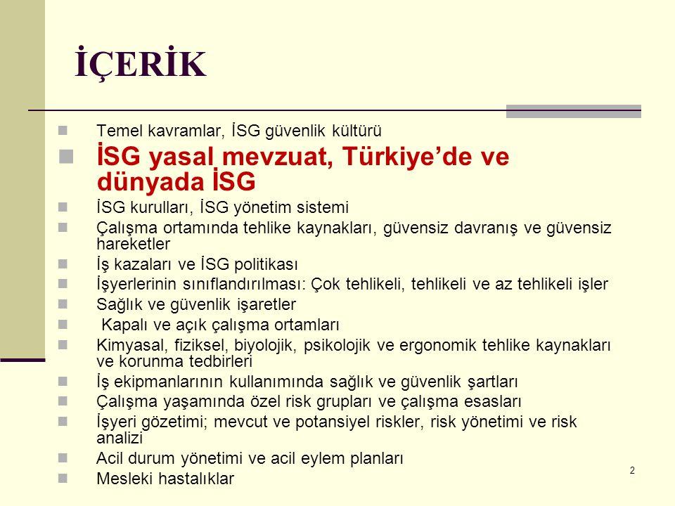 İÇERİK İSG yasal mevzuat, Türkiye'de ve dünyada İSG