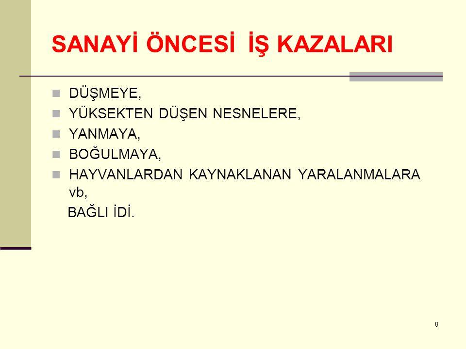 SANAYİ ÖNCESİ İŞ KAZALARI