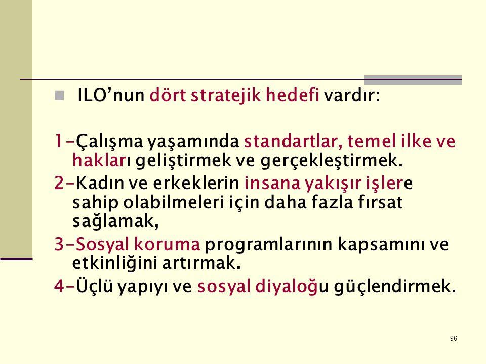 ILO'nun dört stratejik hedefi vardır: