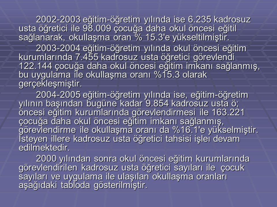 2002-2003 eğitim-öğretim yılında ise 6