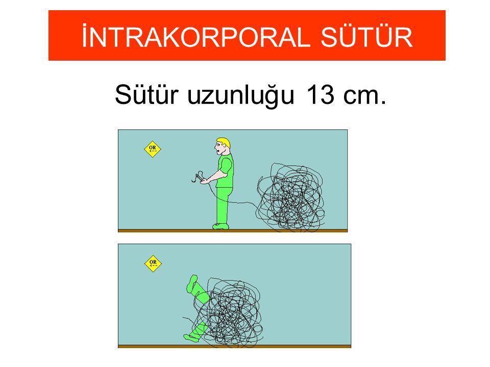 İNTRAKORPORAL SÜTÜR Sütür uzunluğu 13 cm.