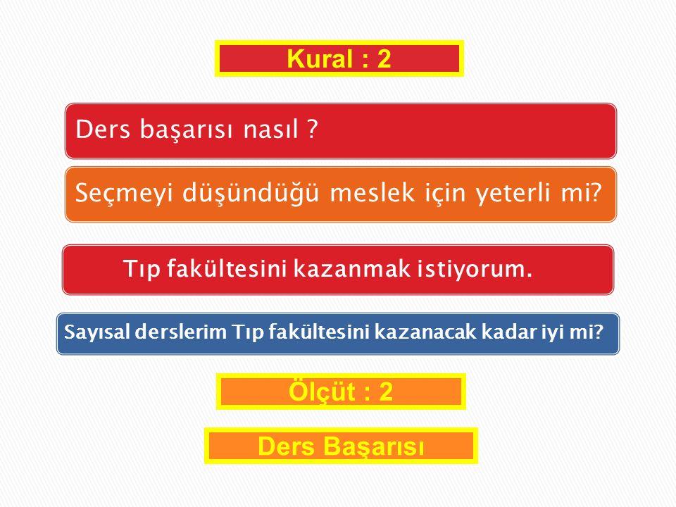 Kural : 2 Ölçüt : 2 Ders Başarısı