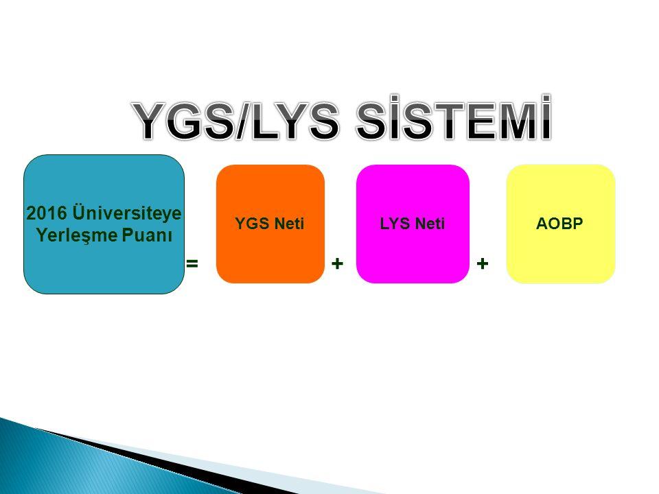 YGS/LYS SİSTEMİ = + + 2016 Üniversiteye Yerleşme Puanı YGS Neti