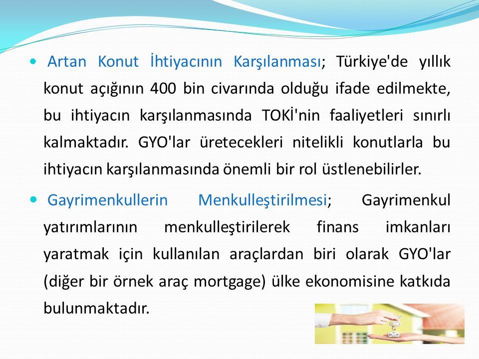 Artan Konut İhtiyacının Karşılanması; Türkiye de yıllık konut açığının 400 bin civarında olduğu ifade edilmekte, bu ihtiyacın karşılanmasında TOKİ nin faaliyetleri sınırlı kalmaktadır. GYO lar üretecekleri nitelikli konutlarla bu ihtiyacın karşılanmasında önemli bir rol üstlenebilirler.