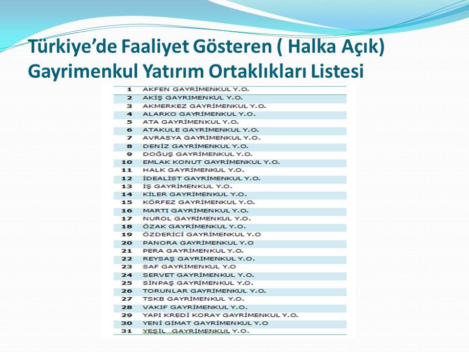 Türkiye'de Faaliyet Gösteren ( Halka Açık) Gayrimenkul Yatırım Ortaklıkları Listesi