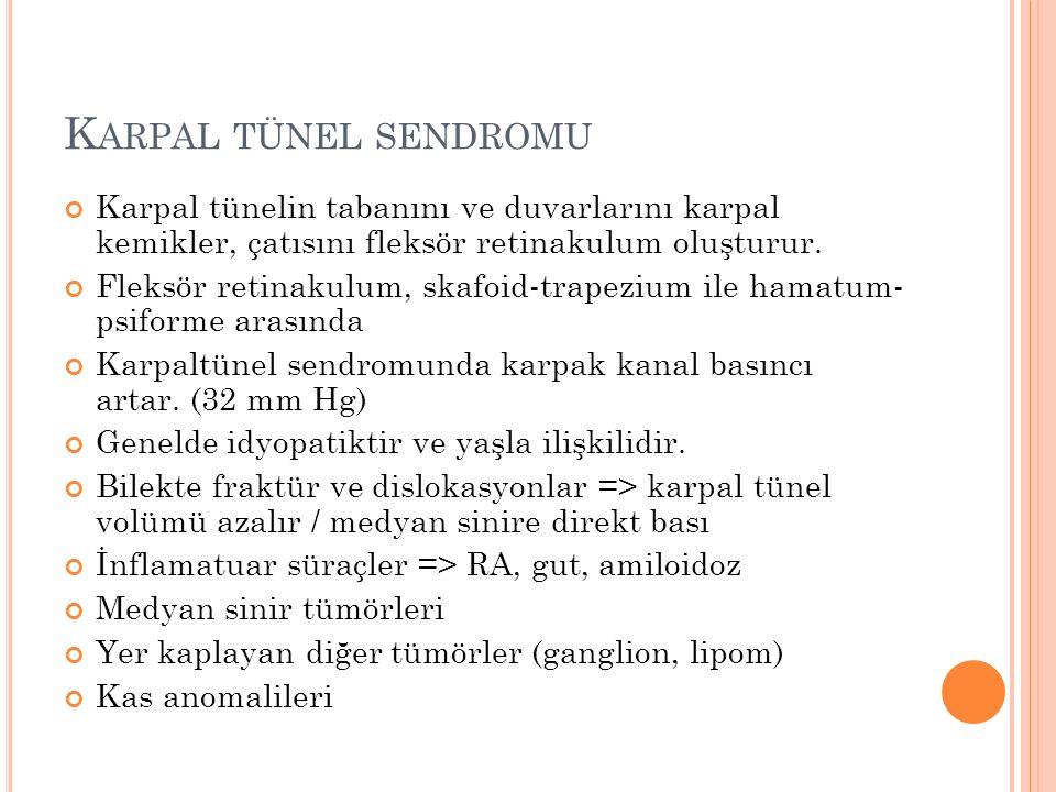 Karpal tünel sendromu Karpal tünelin tabanını ve duvarlarını karpal kemikler, çatısını fleksör retinakulum oluşturur.