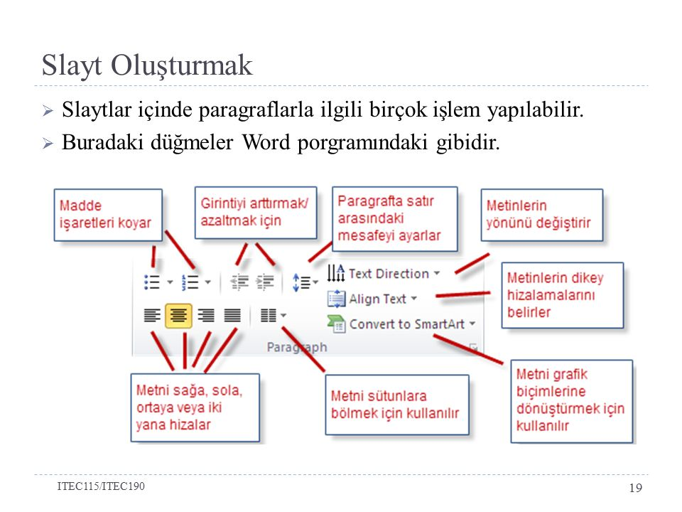 Slayt Oluşturmak Slaytlar içinde paragraflarla ilgili birçok işlem yapılabilir. Buradaki düğmeler Word porgramındaki gibidir.