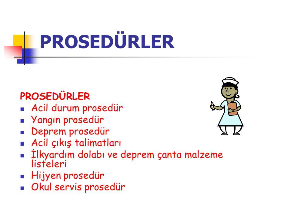 PROSEDÜRLER PROSEDÜRLER Acil durum prosedür Yangın prosedür