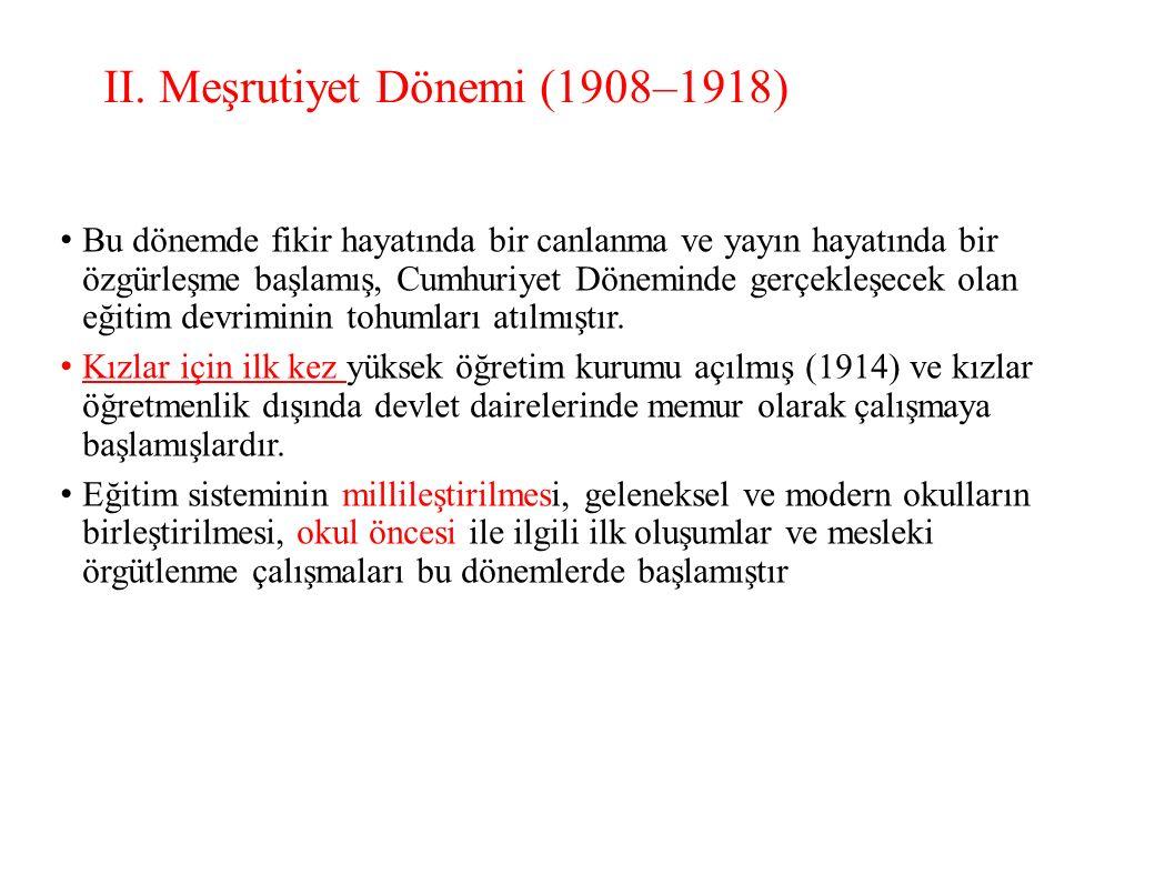 II. Meşrutiyet Dönemi (1908–1918)