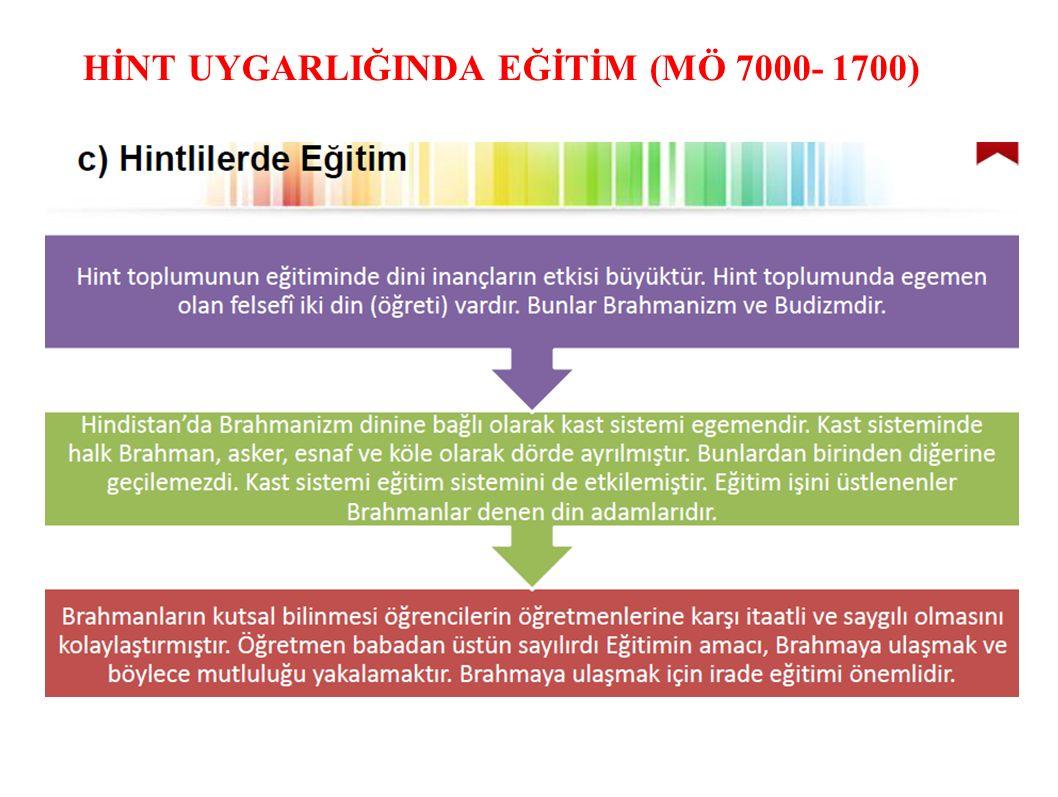 HİNT UYGARLIĞINDA EĞİTİM (MÖ 7000- 1700)