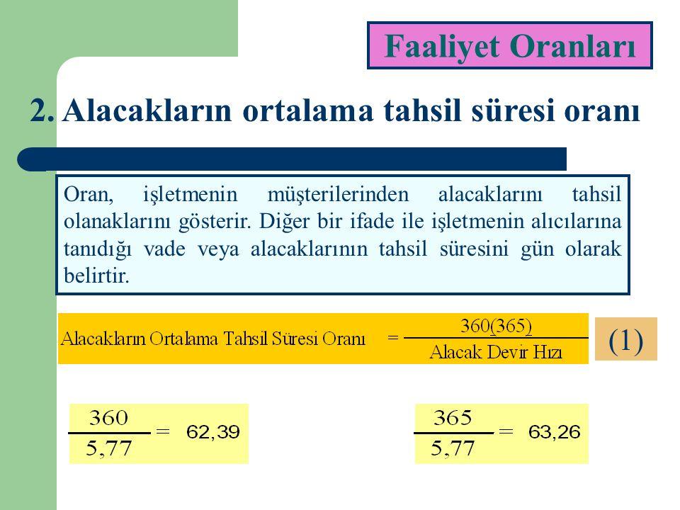 2. Alacakların ortalama tahsil süresi oranı