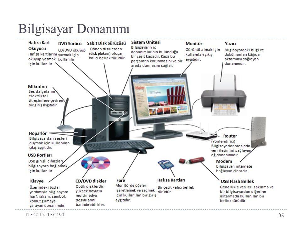 Bilgisayar Donanımı ITEC115/ITEC190
