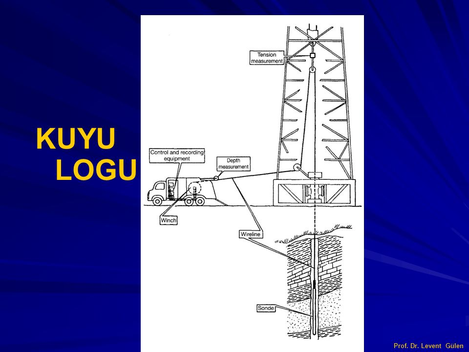 KUYU LOGU Prof. Dr. Levent Gülen