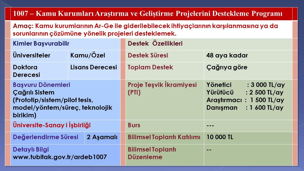 1007 – Kamu Kurumları Araştırma ve Geliştirme Projelerini Destekleme Programı