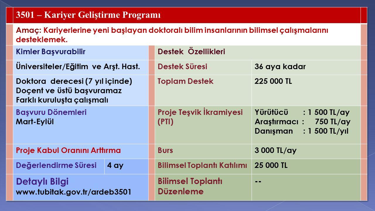3501 – Kariyer Geliştirme Programı