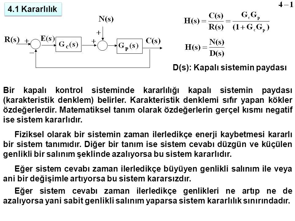 4.1 Kararlılık ) s. ( R. D(s): Kapalı sistemin paydası.