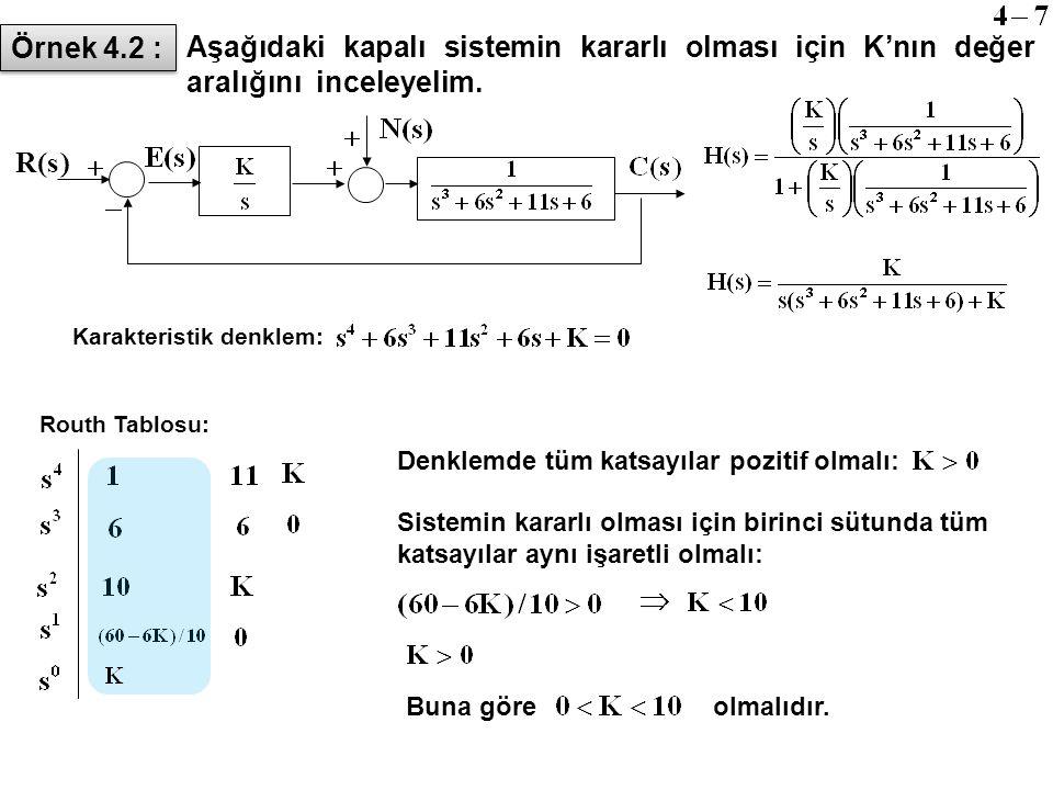 Örnek 4.2 : Aşağıdaki kapalı sistemin kararlı olması için K'nın değer aralığını inceleyelim. ) s.