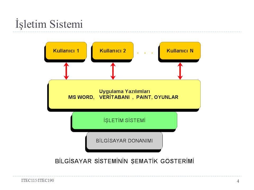 İşletim Sistemi ITEC115/ITEC190