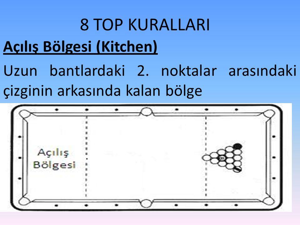 8 TOP KURALLARI Açılış Bölgesi (Kitchen)