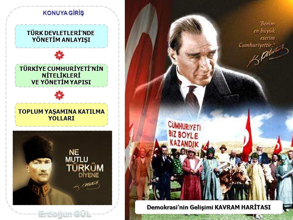 Erdoğan GÜL KONUYA GİRİŞ TÜRK DEVLETLERİ'NDE YÖNETİM ANLAYIŞI