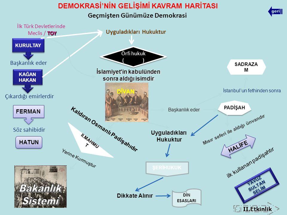 Bakanlık Sistemi DEMOKRASİ'NİN GELİŞİMİ KAVRAM HARİTASI