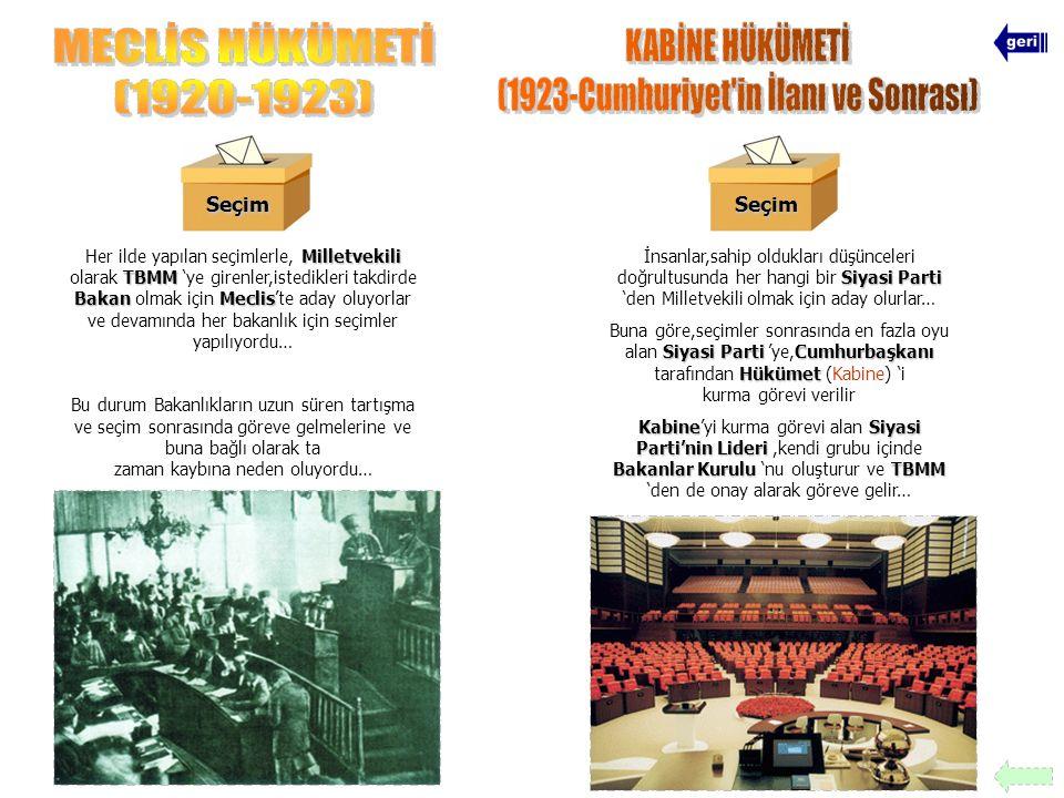 (1923-Cumhuriyet in İlanı ve Sonrası)