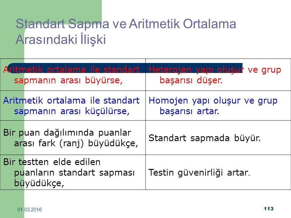 Standart Sapma ve Aritmetik Ortalama Arasındaki İlişki