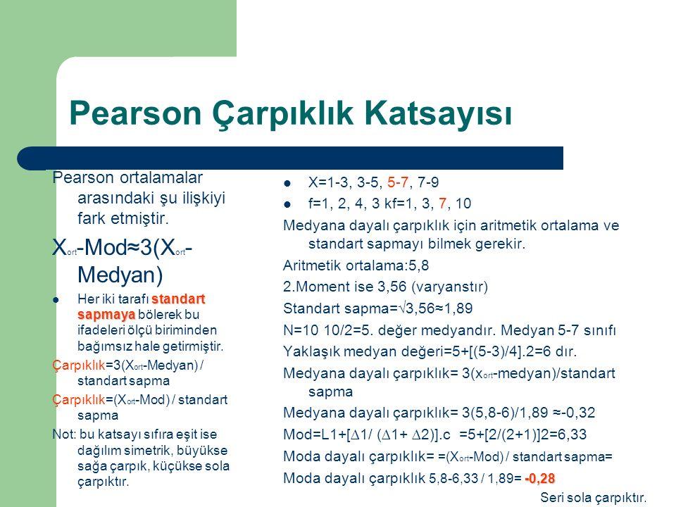 Pearson Çarpıklık Katsayısı